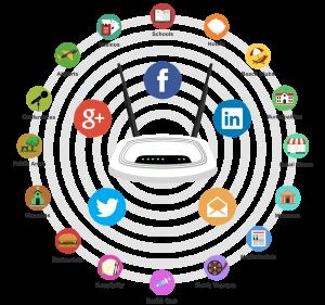 Social Wifi Markets